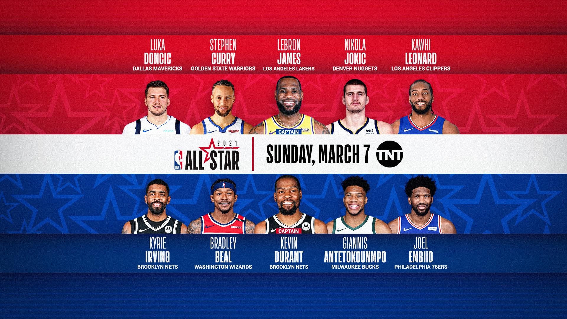 NBA All-Star 2021 Dukung HBCU dan Kesetaraan Penegakan Terkait COVID-19